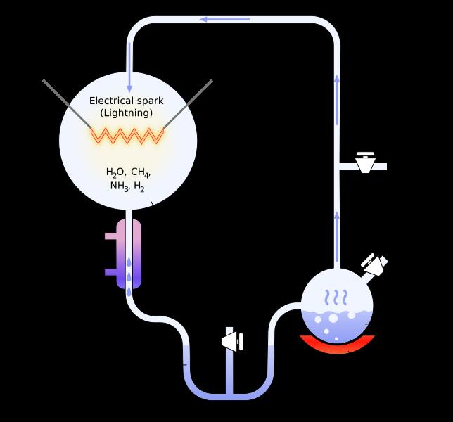 Схема устройства для проверки возможности химической эволюции на ранней Земле